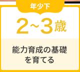 年少下(2~3歳)